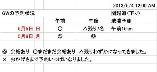 20130504予約状況